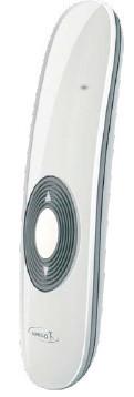 Радиопульты ergonomic