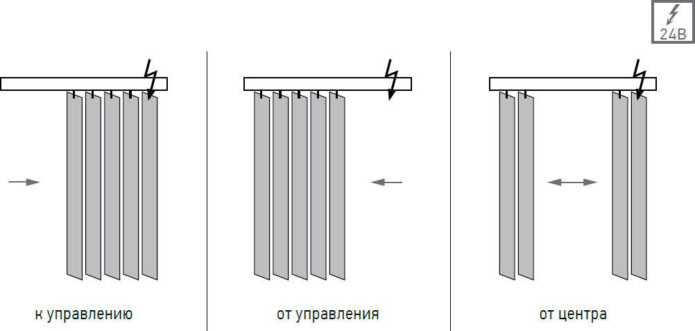 вертикальные